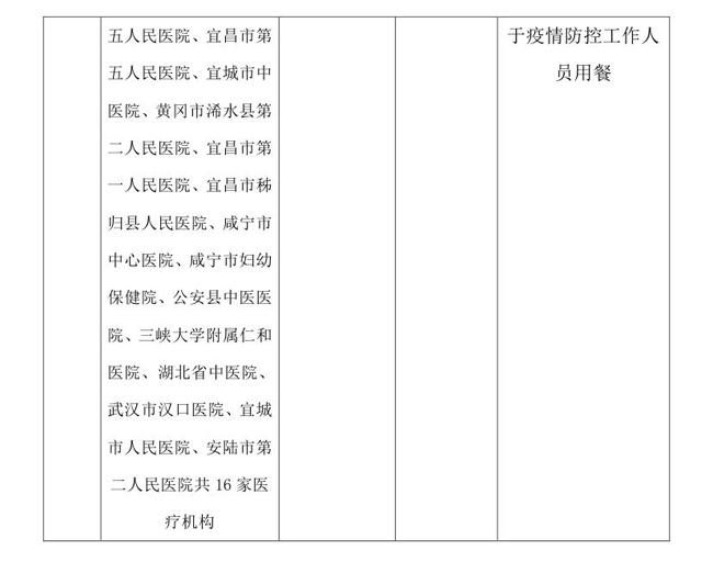 3.20-OA-中国残疾人福利基金会接受新冠肺炎疫情防控行动信息快报(1)(1) - 副本(1)0010.jpg