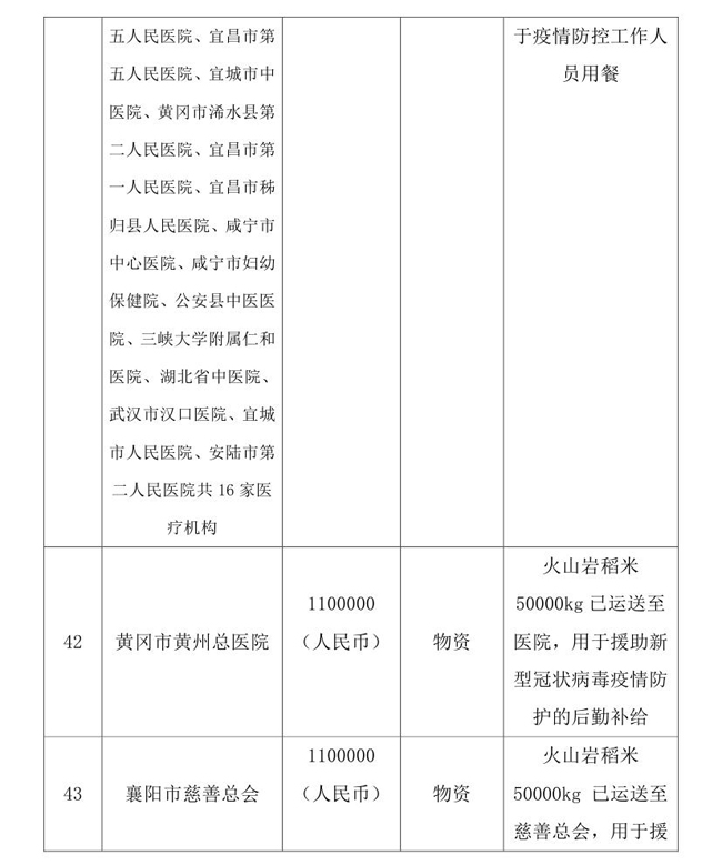 5.18--oa-中国残疾人福利基金会接受新冠肺炎疫情防控行动信息快报0012.jpg