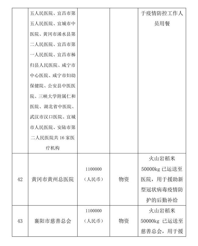 8.10-OA-中国残疾人福利基金会接受新冠肺炎疫情防控行动信息快报0012.jpg