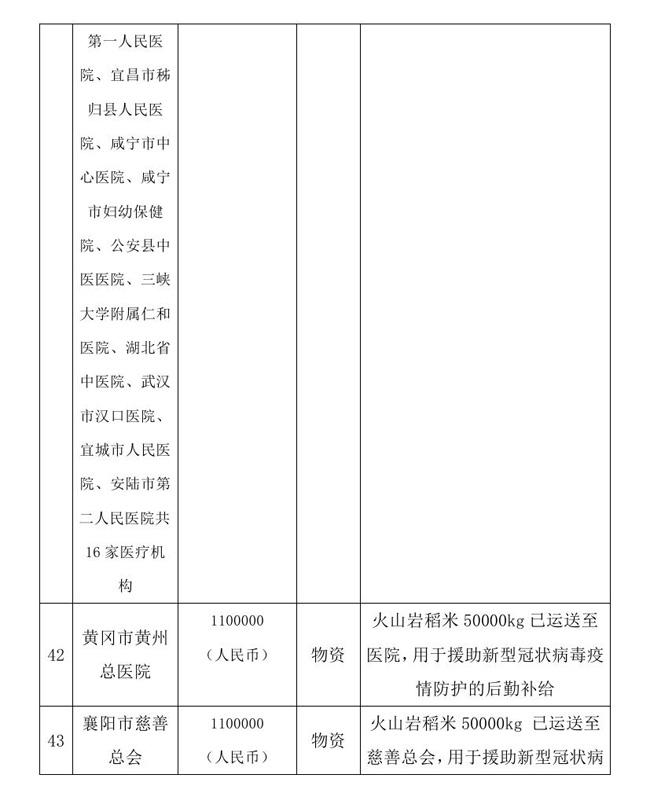 12.18 --OA--中国残疾人福利基金会接受新冠肺炎疫情防控行动信息快报0013.jpg